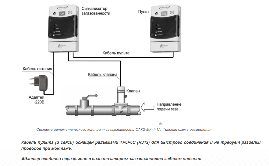 сигнализатор загазованности сакз схема